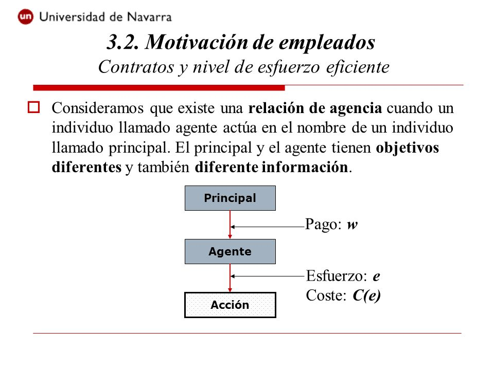 3.2. Motivación de empleados Contratos y nivel de esfuerzo eficiente