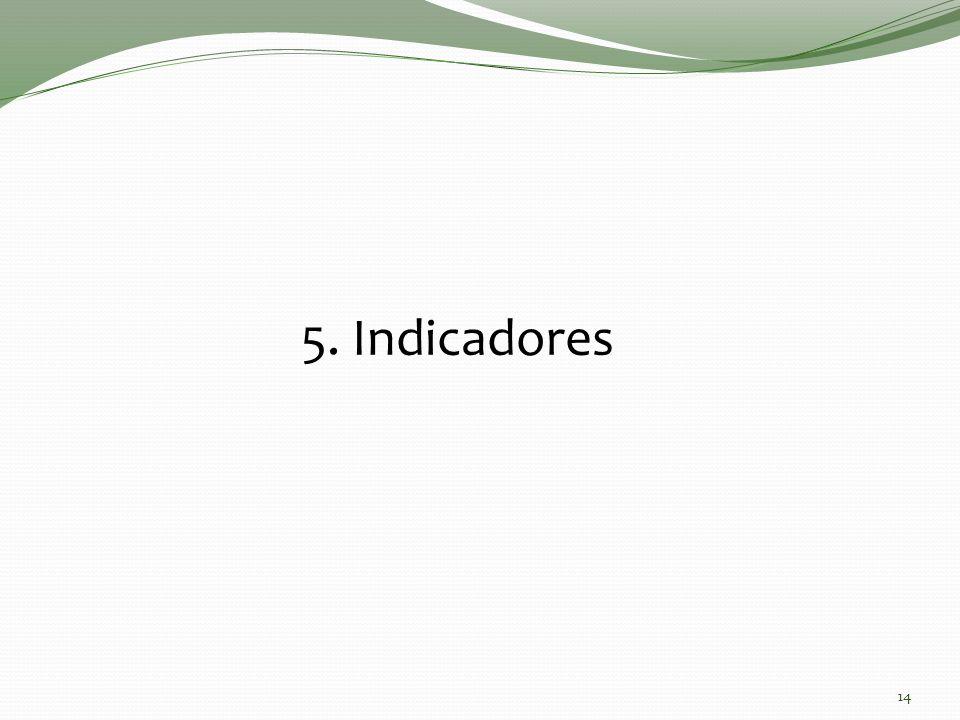 5. Indicadores