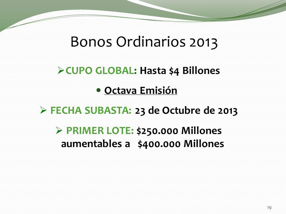 Bonos Ordinarios 2013 CUPO GLOBAL: Hasta $4 Billones Octava Emisión