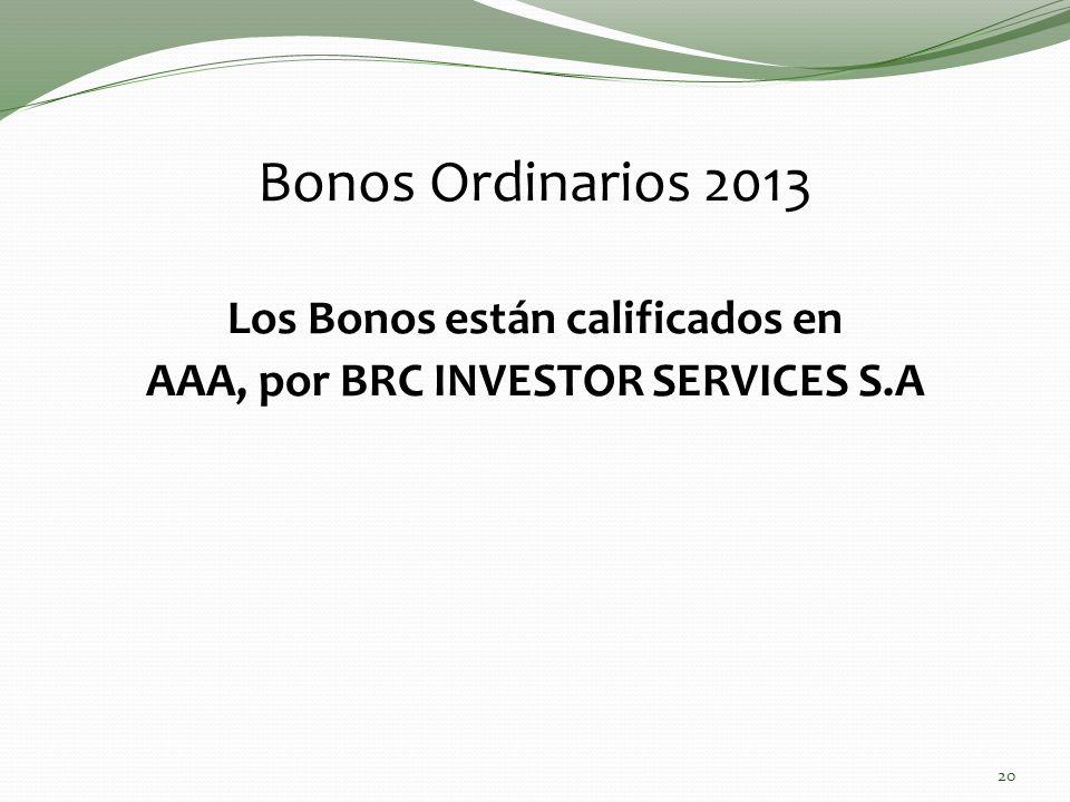 Los Bonos están calificados en AAA, por BRC INVESTOR SERVICES S.A