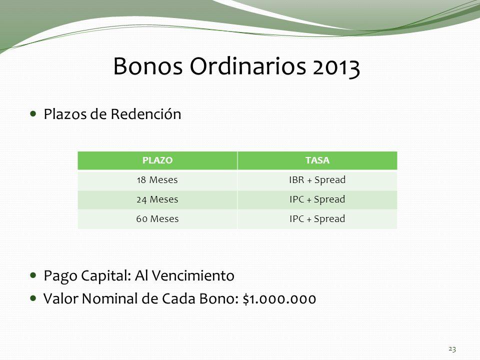 Bonos Ordinarios 2013 Plazos de Redención Pago Capital: Al Vencimiento