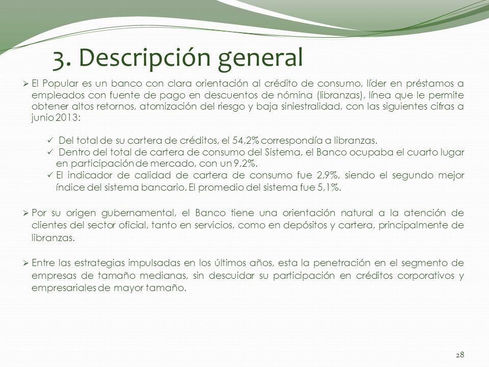 3/29/2017 3. Descripción general.