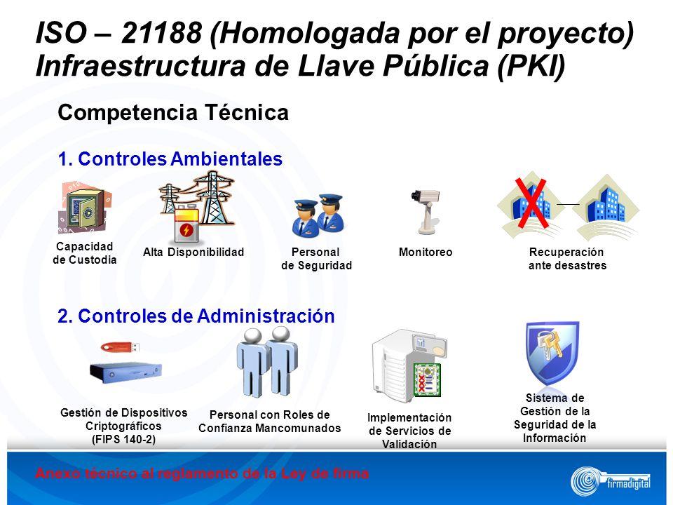 ISO – 21188 (Homologada por el proyecto)