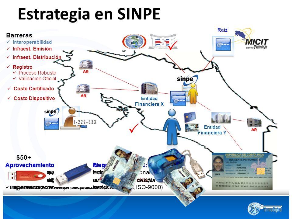 Estrategia en SINPE Barreras $50+ Aprovechamiento en sucursales de: