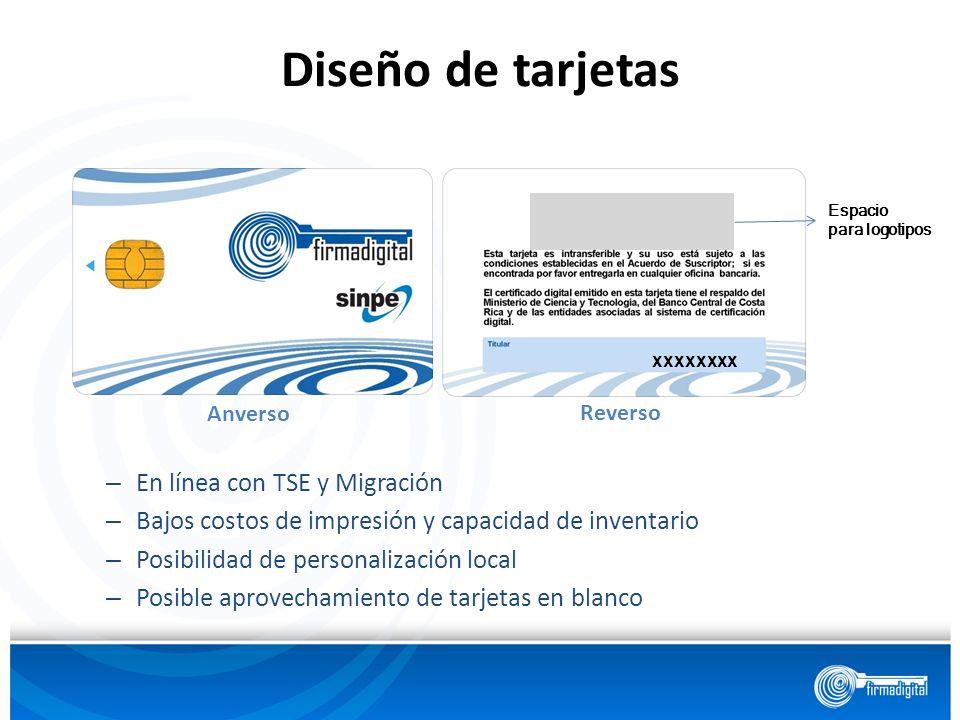 Diseño de tarjetas En línea con TSE y Migración