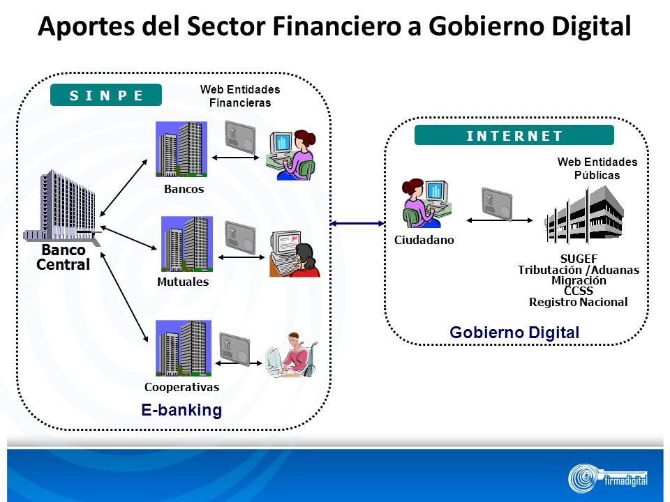 Aportes del Sector Financiero a Gobierno Digital