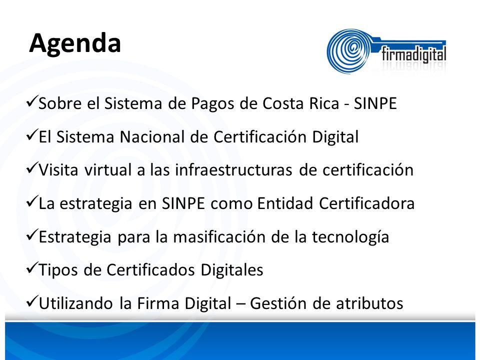 Agenda Sobre el Sistema de Pagos de Costa Rica - SINPE