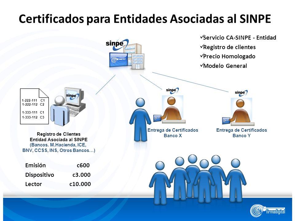 Certificados para Entidades Asociadas al SINPE