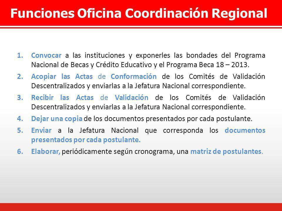 Funciones Oficina Coordinación Regional