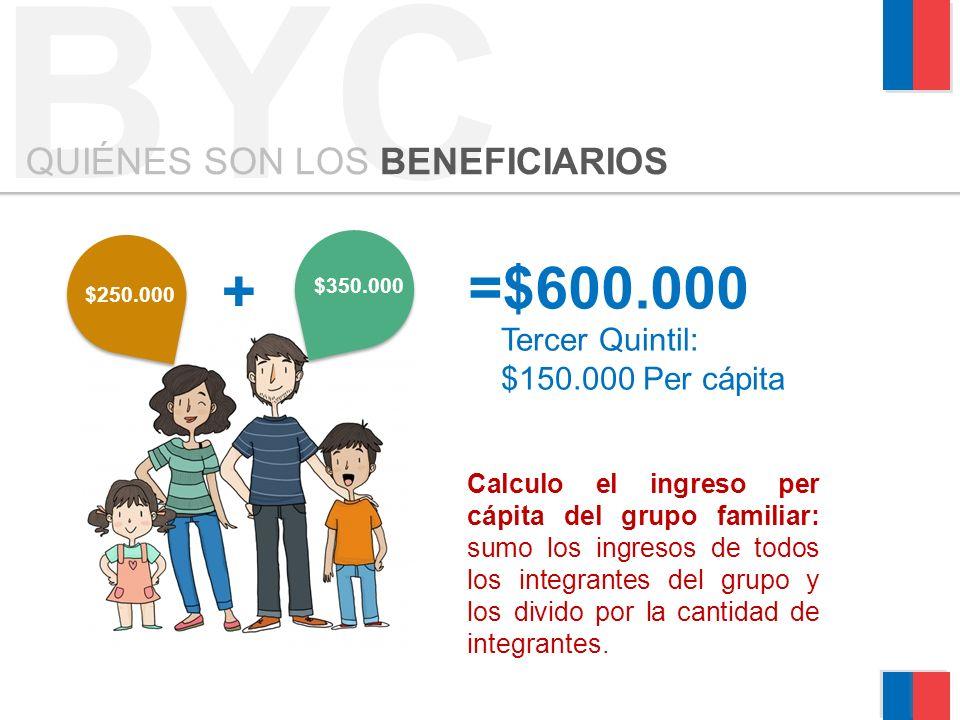 BYC =$600.000 + QUIÉNES SON LOS BENEFICIARIOS