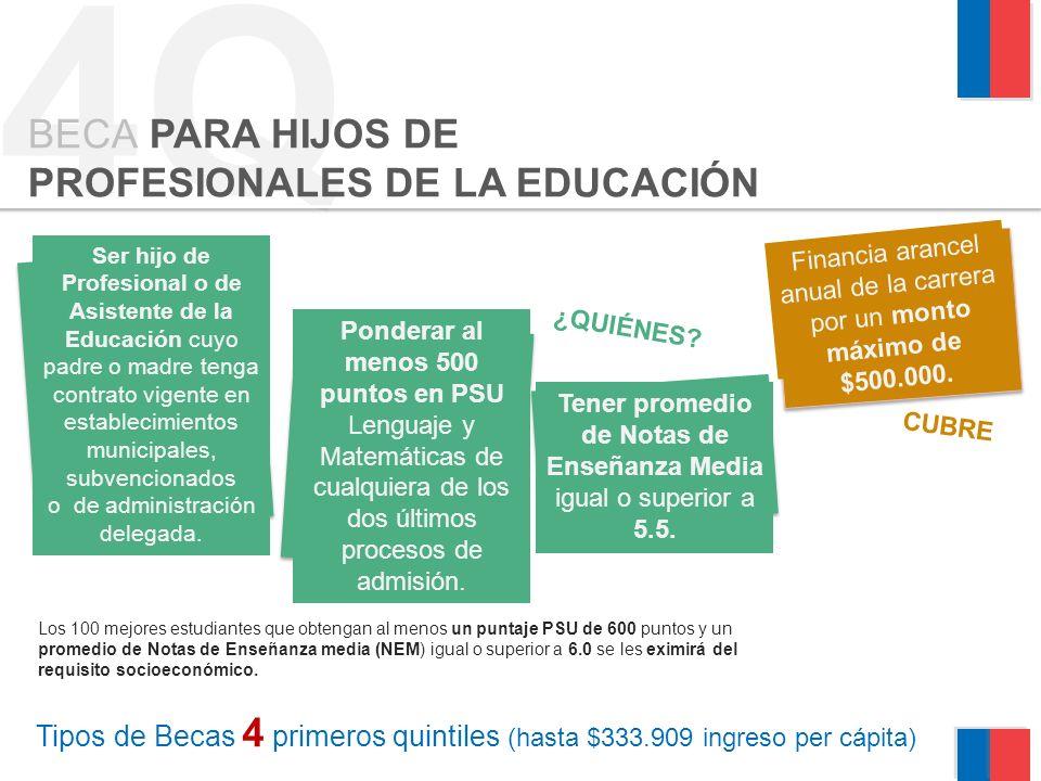 4Q BECA PARA HIJOS DE PROFESIONALES DE LA EDUCACIÓN