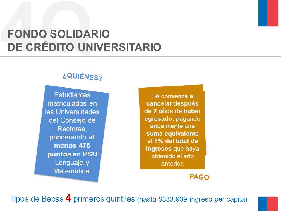 4Q FONDO SOLIDARIO DE CRÉDITO UNIVERSITARIO