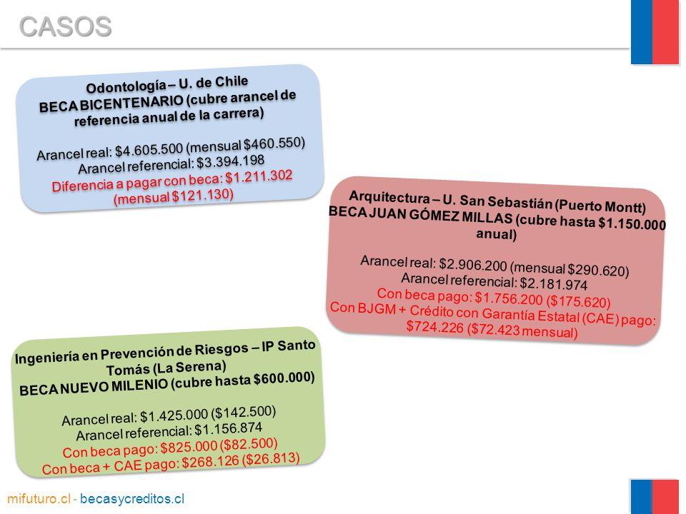 CASOS Odontología – U. de Chile BECA BICENTENARIO (cubre arancel de referencia anual de la carrera)