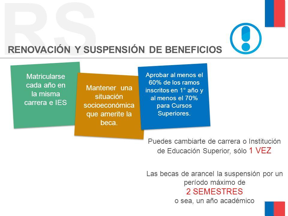 RS RENOVACIÓN Y SUSPENSIÓN DE BENEFICIOS