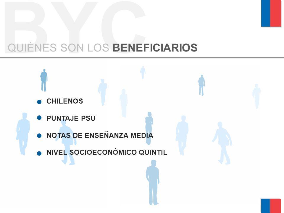BYC QUIÉNES SON LOS BENEFICIARIOS CHILENOS PUNTAJE PSU