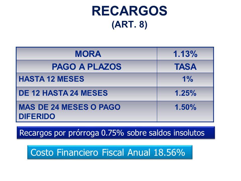 Costo Financiero Fiscal Anual 18.56%