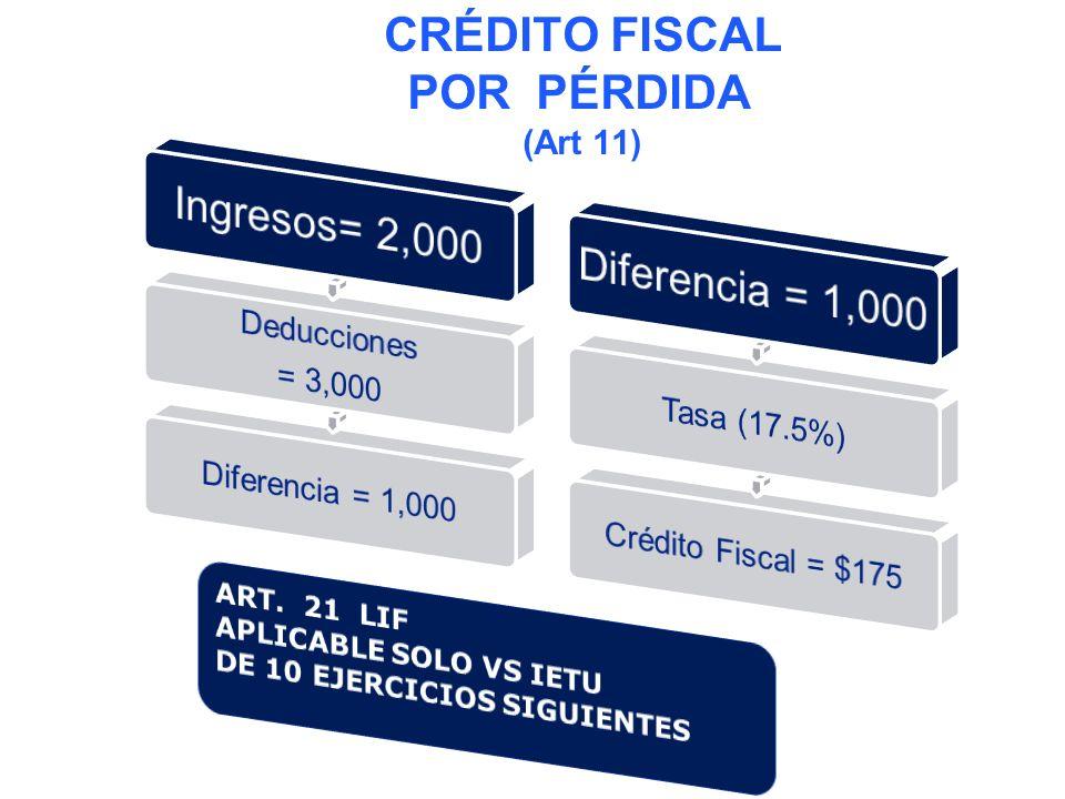 CRÉDITO FISCAL POR PÉRDIDA (Art 11)