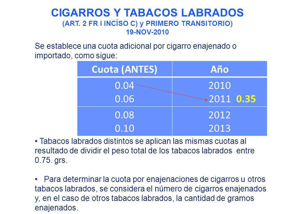 CIGARROS Y TABACOS LABRADOS