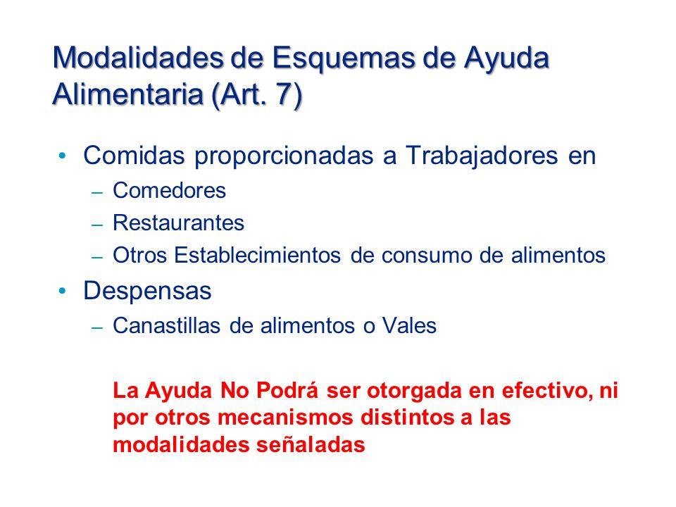 Modalidades de Esquemas de Ayuda Alimentaria (Art. 7)