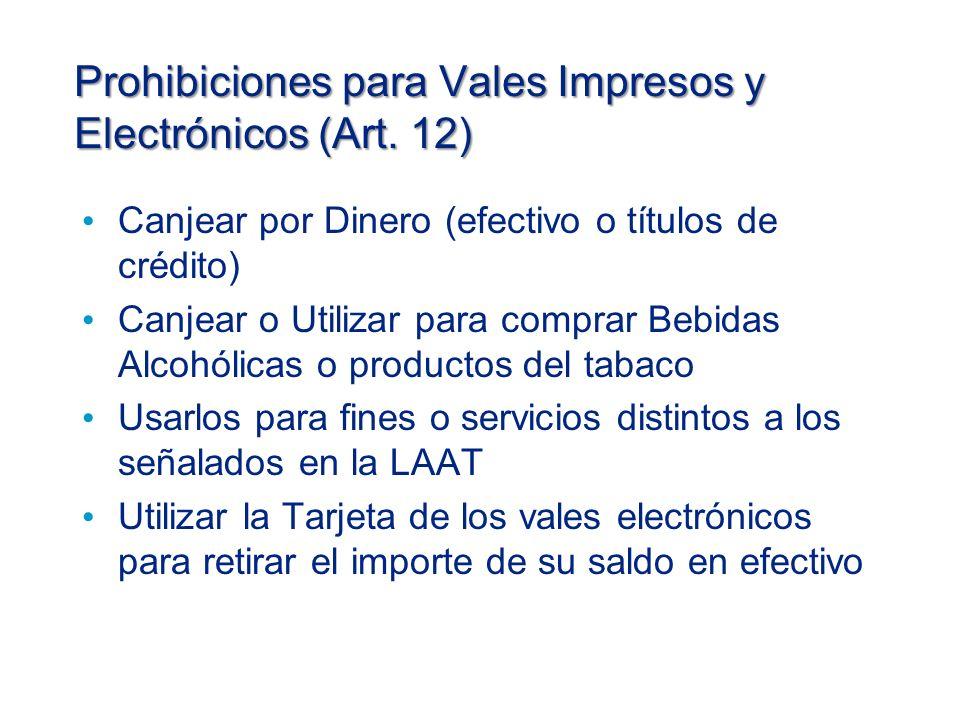 Prohibiciones para Vales Impresos y Electrónicos (Art. 12)