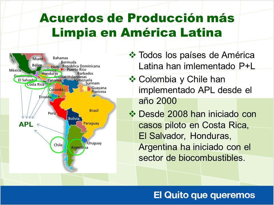 Acuerdos de Producción más Limpia en América Latina