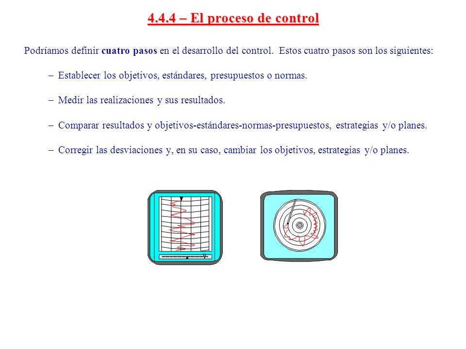 4.4.4 – El proceso de control Podríamos definir cuatro pasos en el desarrollo del control. Estos cuatro pasos son los siguientes: