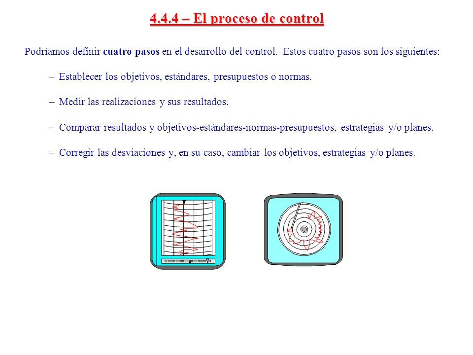 4.4.4 – El proceso de controlPodríamos definir cuatro pasos en el desarrollo del control. Estos cuatro pasos son los siguientes: