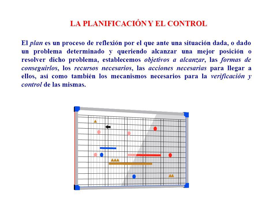 LA PLANIFICACIÓN Y EL CONTROL