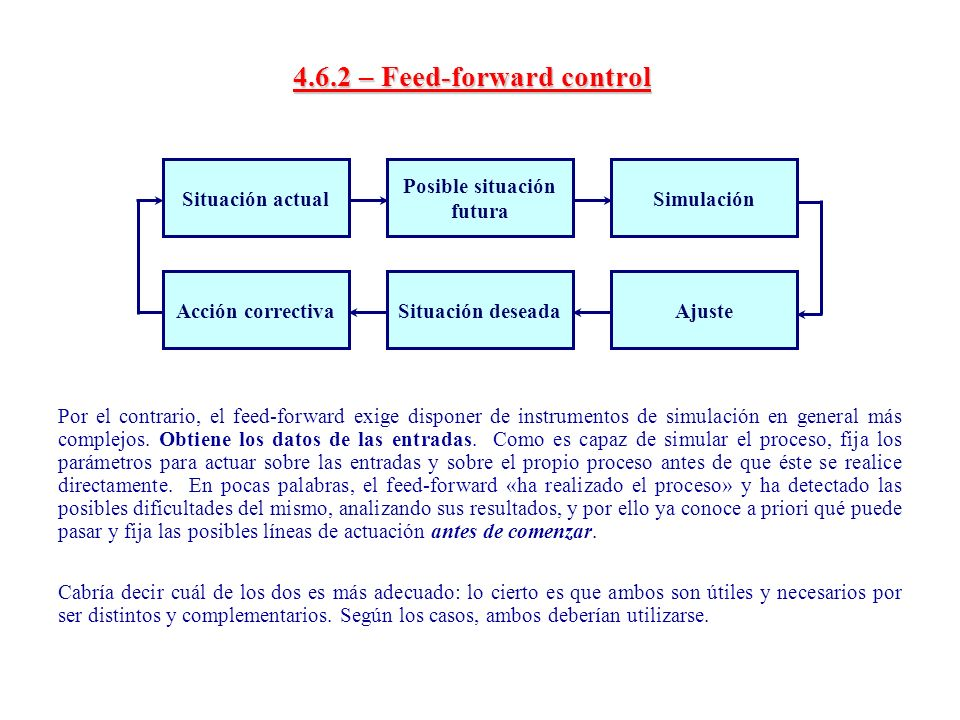 4.6.2 – Feed-forward control