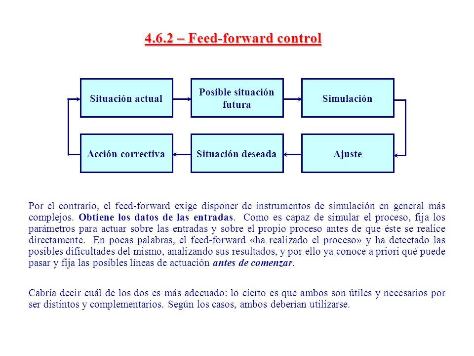 4.6.2 – Feed-forward control