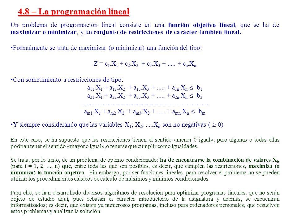 4.8 – La programación lineal