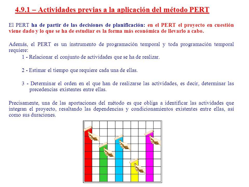 4.9.1 – Actividades previas a la aplicación del método PERT