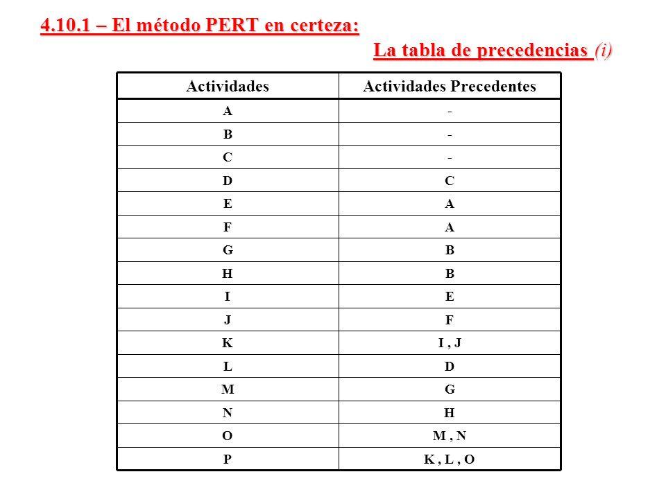 4.10.1 – El método PERT en certeza: La tabla de precedencias (i)