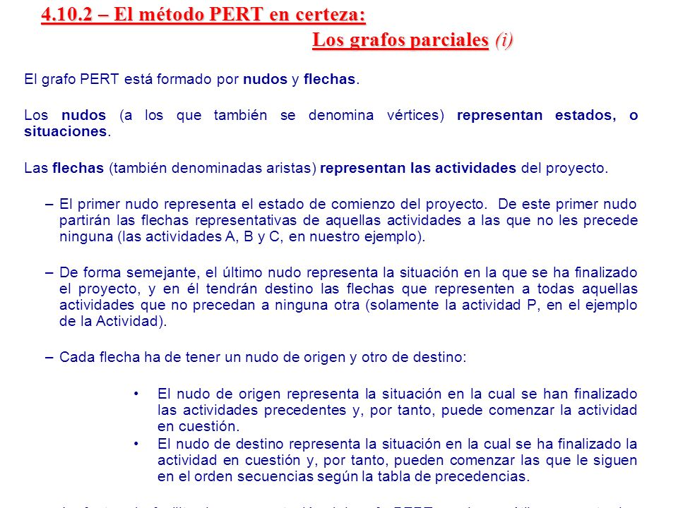 4.10.2 – El método PERT en certeza: Los grafos parciales (i)