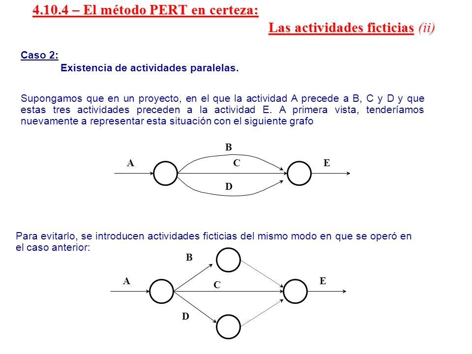 4.10.4 – El método PERT en certeza: Las actividades ficticias (ii)