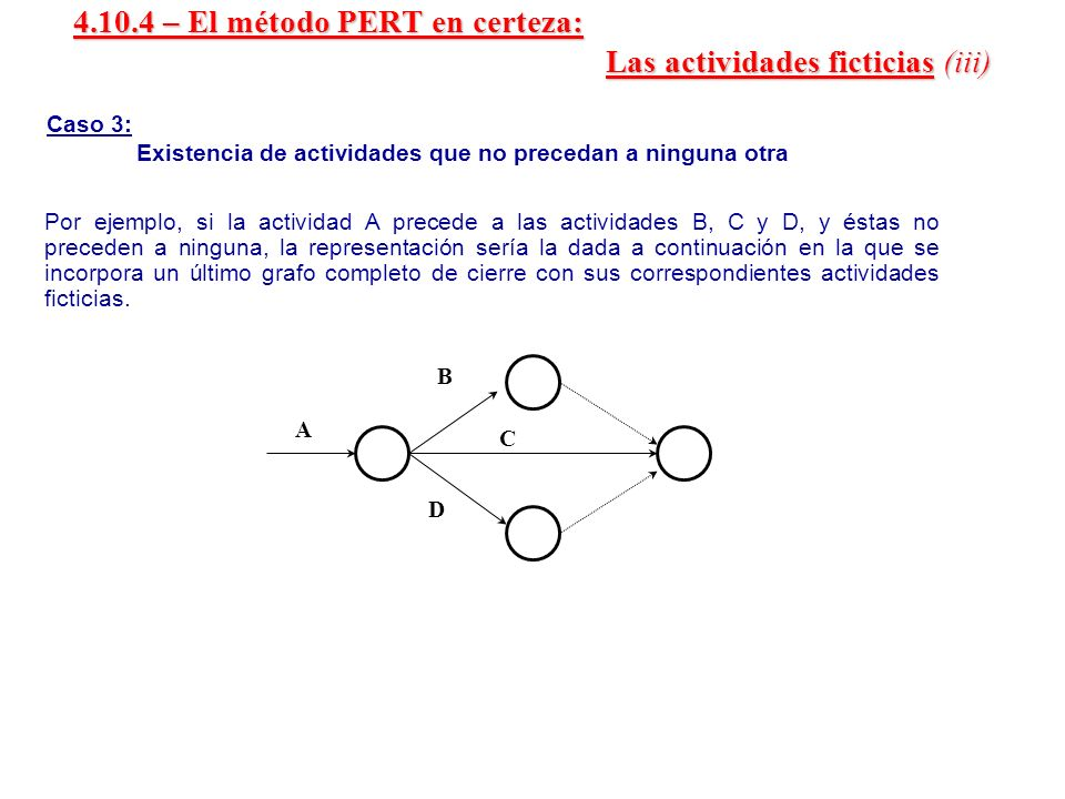 4.10.4 – El método PERT en certeza: Las actividades ficticias (iii)