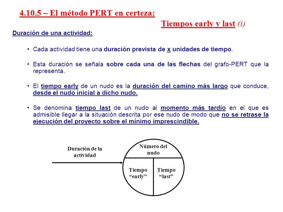 4.10.5 – El método PERT en certeza: Tiempos early y last (i)