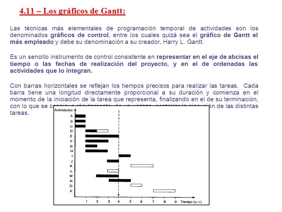 4.11 – Los gráficos de Gantt: