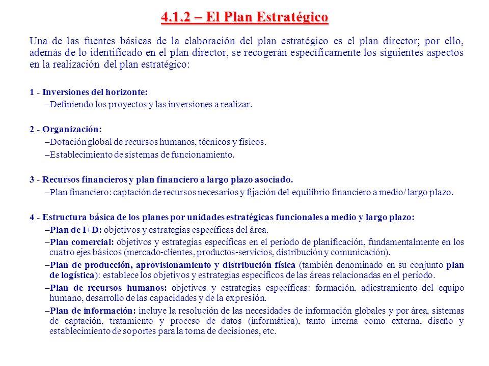 4.1.2 – El Plan Estratégico