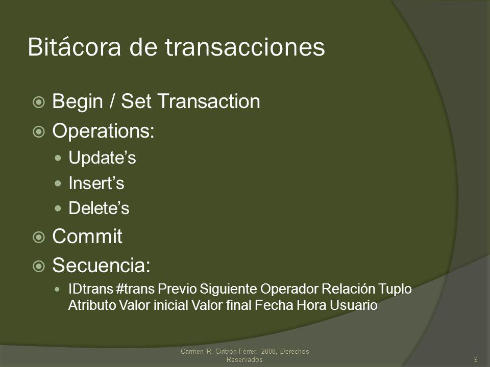 Bitácora de transacciones