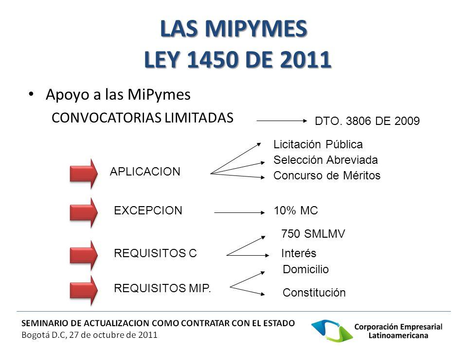 LAS MIPYMES LEY 1450 DE 2011 Apoyo a las MiPymes