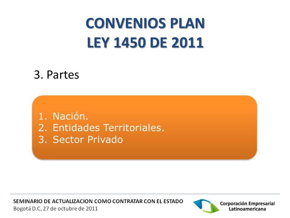 CONVENIOS PLAN LEY 1450 DE 2011 3. Partes Nación.