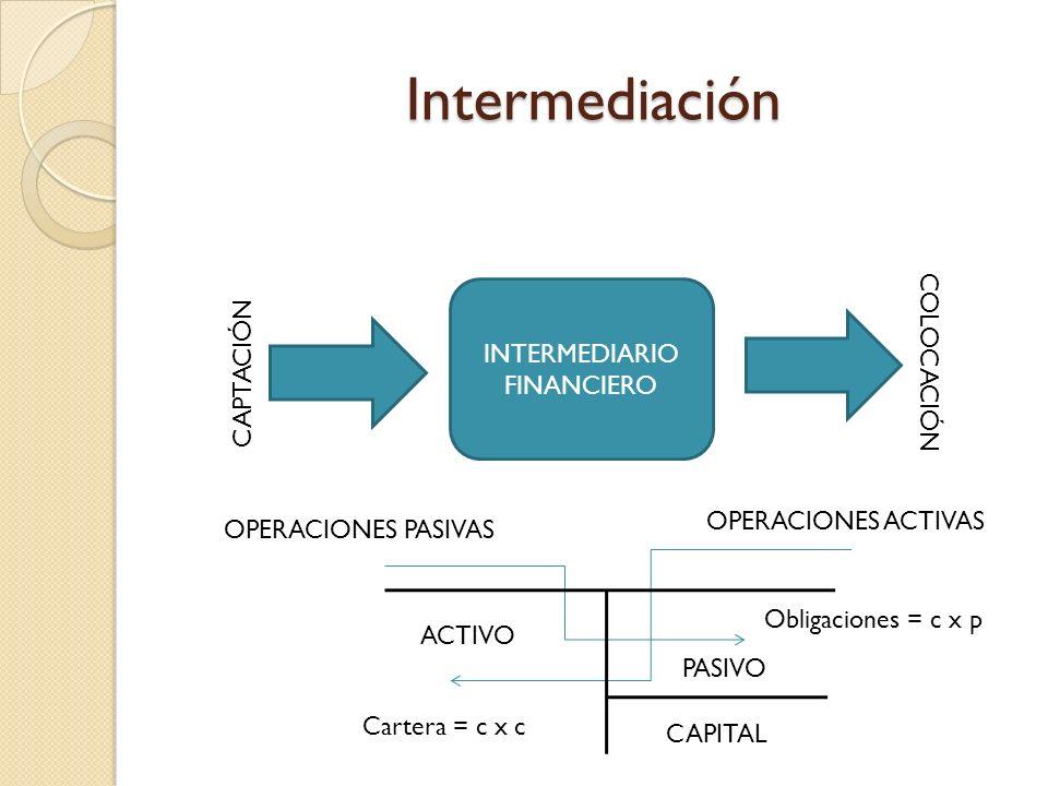 Intermediación INTERMEDIARIO COLOCACIÓN CAPTACIÓN FINANCIERO