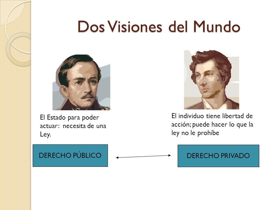 Dos Visiones del Mundo El Estado para poder actuar: necesita de una Ley.