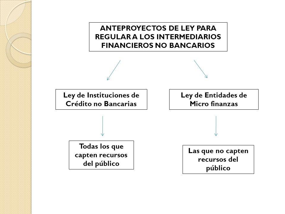 Ley de Instituciones de Crédito no Bancarias