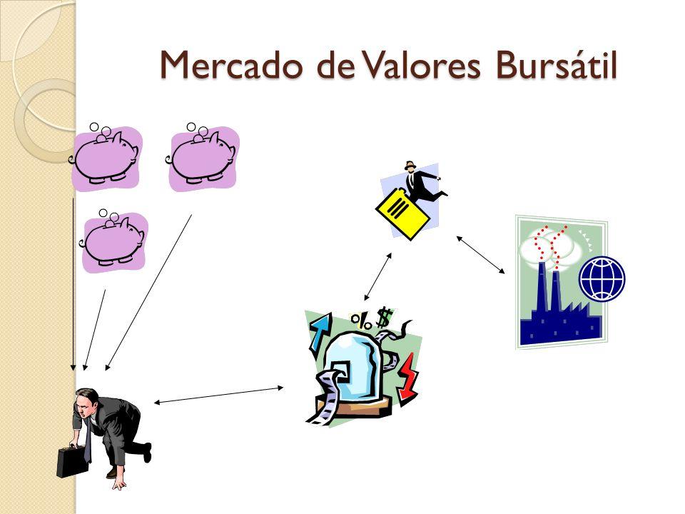 Mercado de Valores Bursátil