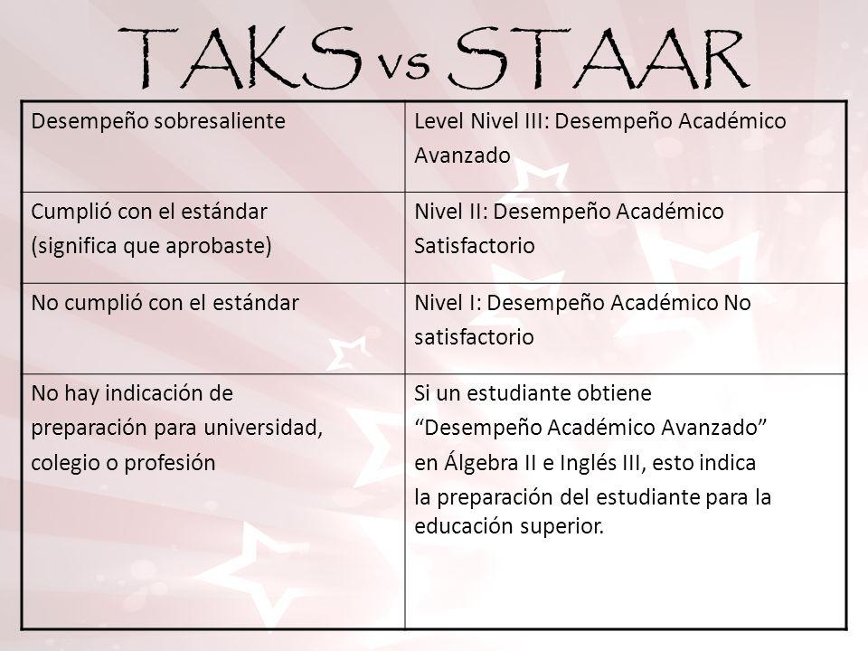 TAKS vs STAAR Desempeño sobresaliente