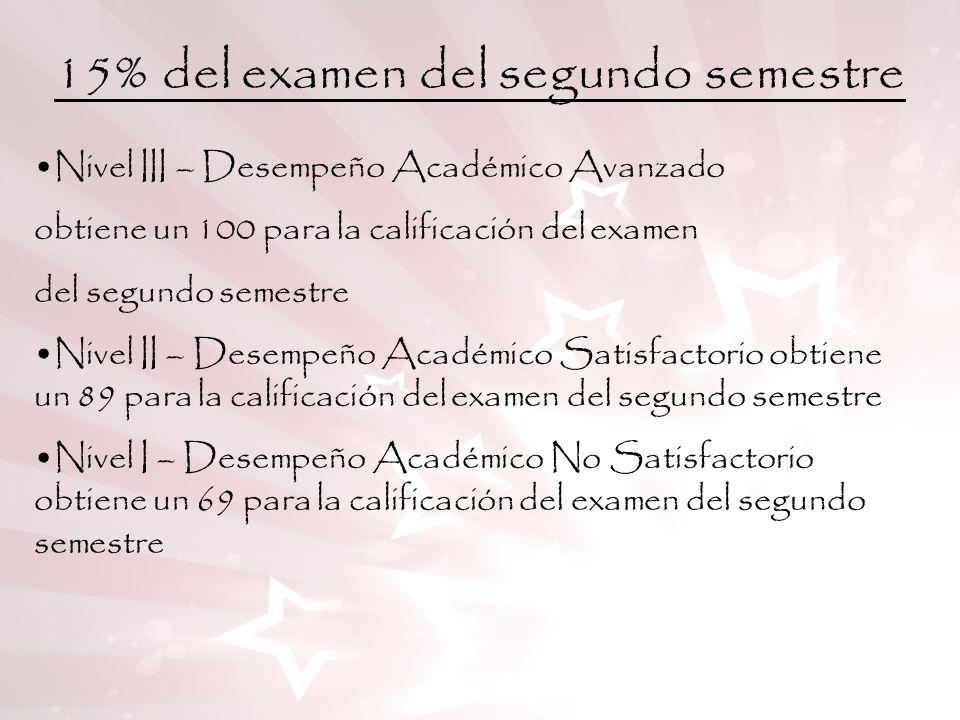 15% del examen del segundo semestre