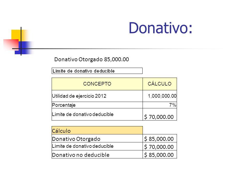 Donativo: Donativo Otorgado 85,000.00 $ 70,000.00 Cálculo