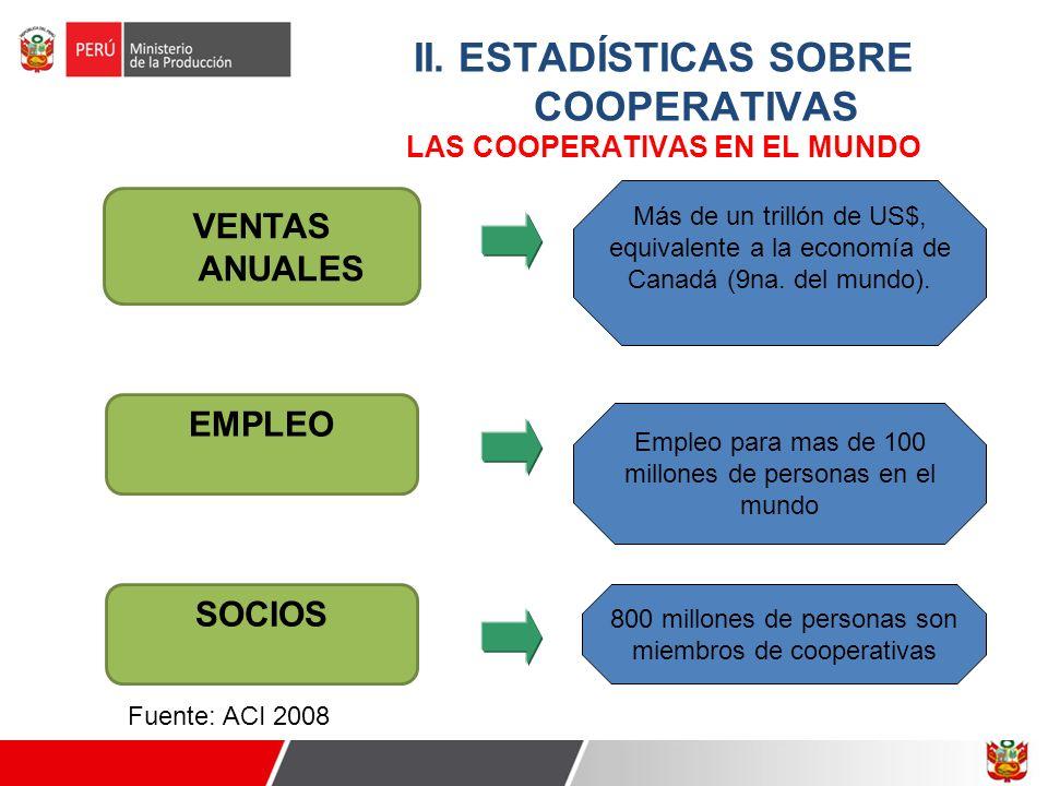 II. ESTADÍSTICAS SOBRE COOPERATIVAS LAS COOPERATIVAS EN EL MUNDO